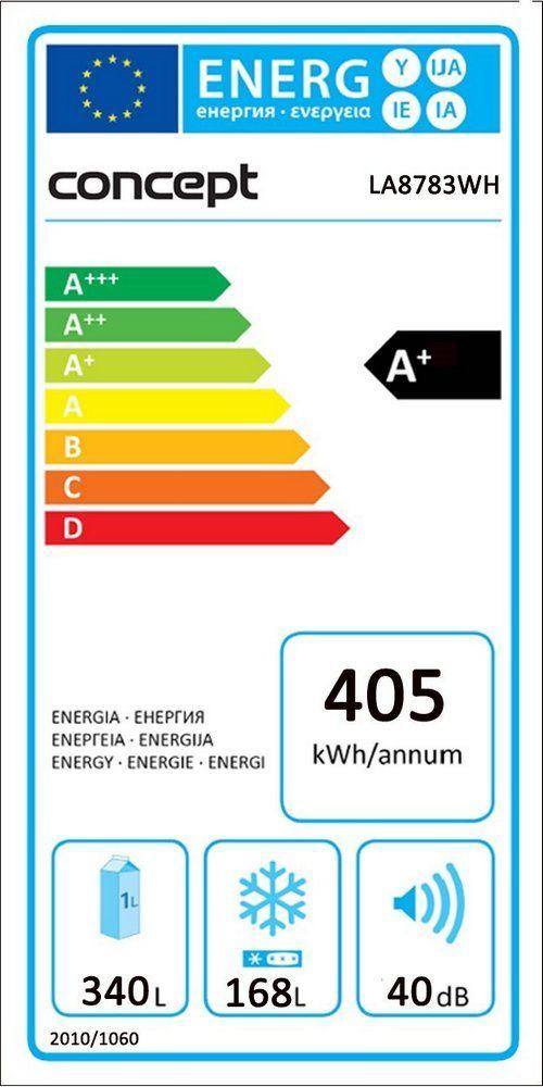 Energetický štítok chladničky Concept LA8783WH