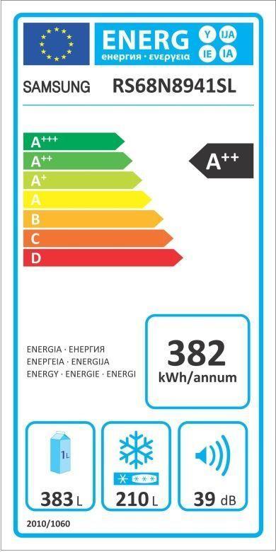 Americká chladnička Samsung RS68N8941SL EF Family Hub – energetický štítok