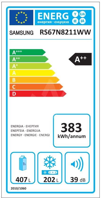Americká chladnička Samsung RS67N8211WW EF – energeticky stitok