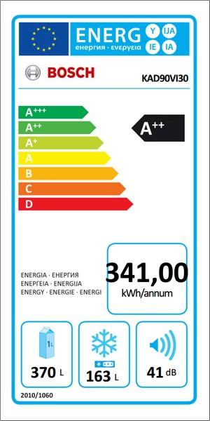 Americká chladnička BOSCH KAD90VI30 – energetický štítok